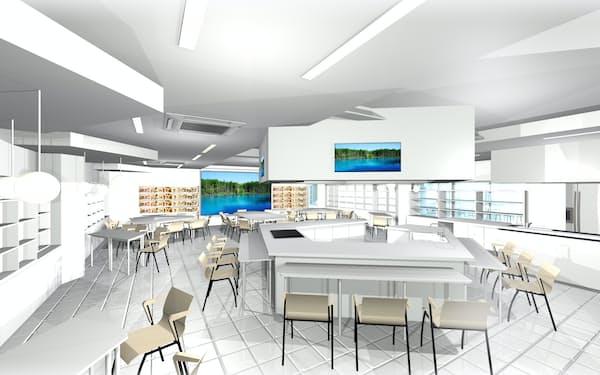 アイビック食品が計画する「北海道みらいキッチンGOKAN」のイメージ