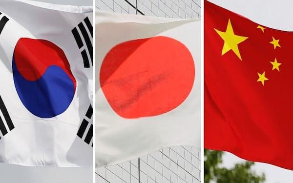 日中韓の国旗。NEOにあったものをダウンロードしてCOMETに再登録しました