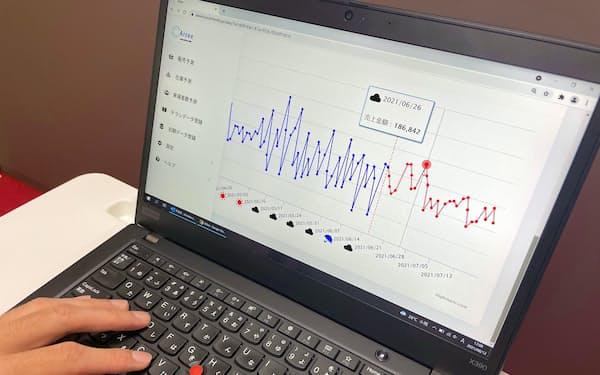 クラウドに情報を打ち込むとAIが予測したデータが表示される