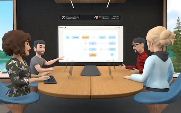 フェイスブックの「Horizon Workrooms」では実際のパソコンの画像を共有しながら仮想空間で会議を開ける