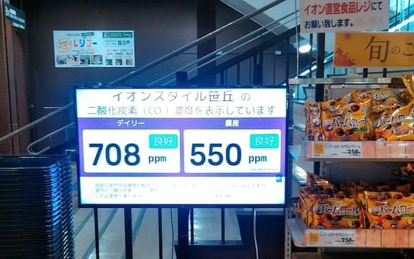 イオン九州は地下食品売り場がある店舗で、二酸化炭素濃度を計測し入場制限を実施する(福岡市)
