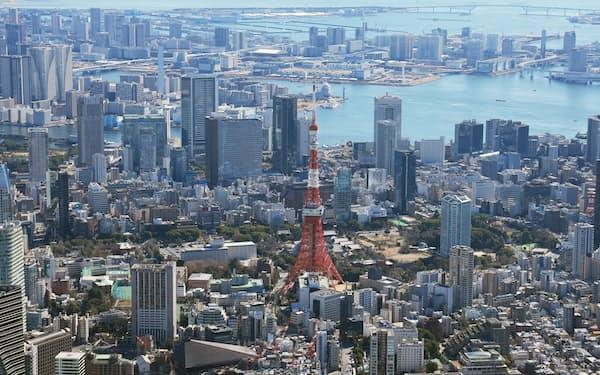 1位の千代田は経済力や住みやすさ、2位の港は研究・開発分野で評価を高めた(写真は東京都心部)