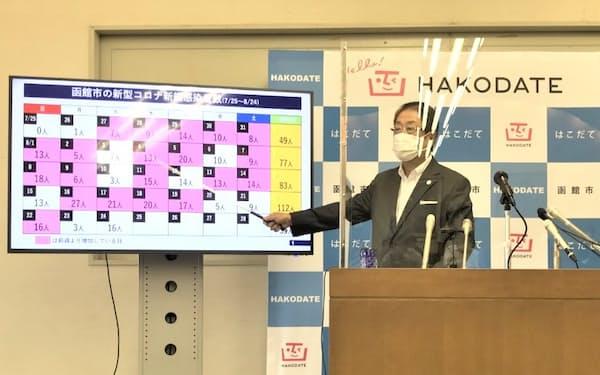 函館市では8月に入り、週を追うごとに感染者数が増えている
