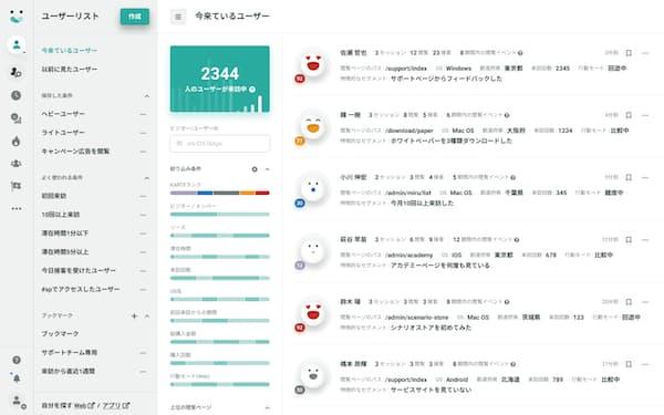 プレイドはサイトに訪問した利用者の動きを分析するサービスを提供する