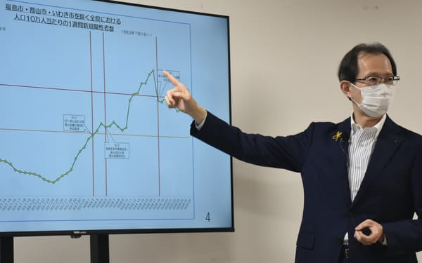 記者会見で時短要請期間の延長について説明する福島県の内堀雅雄知事(27日、県庁)