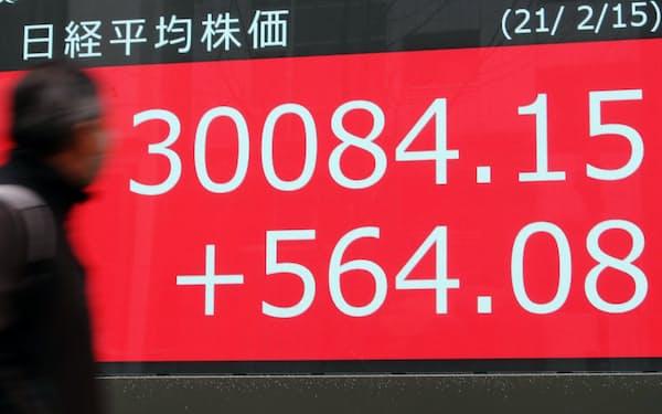 500円超上げ、3万円台で取引を終えた日経平均株価(15日、東京都中央区)