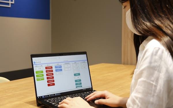 千葉銀が導入したダイナトレックのシステムは複数のデータから顧客リストを作成し、営業活動を支援する