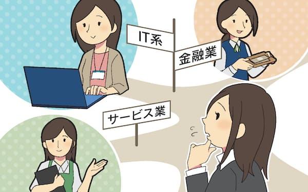 イラスト=太田美菜子