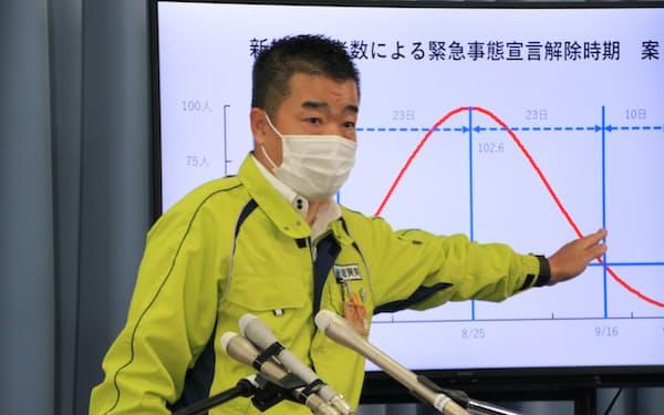 緊急事態宣言の延長要請を発表する滋賀県の三日月大造知事(8日、滋賀県庁)