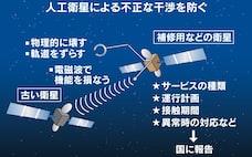 民間人工衛星の監視強化 政府、軌道など報告求める