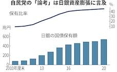「河野首相」でも円高回避 緩和出口論、当面封印か