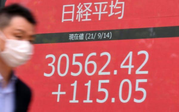 100円超上げ、3万500円台で午前の取引を終えた日経平均株価(14日午前、東京都中央区)