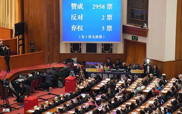 中国の全人代で憲法改正案の採決結果を映す画面(2018年3月、北京の人民大会堂)=共同