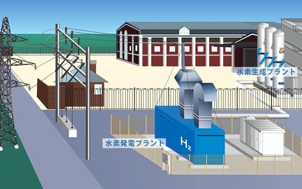 イーレックスが建設する水素発電所のイメージ