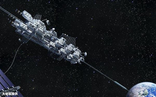 宇宙エレベーターが実現すれば、ケーブルを使って地球と宇宙を往復できるようになる=大林組提供
