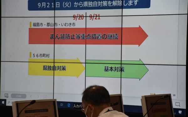 福島県は新型コロナの対策会議で56市町村での時短要請を21日に解除すると決めた(17日、県庁)