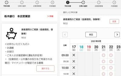 6つの相談内容と来店日時を選べる(ウェブ予約の画面イメージ)