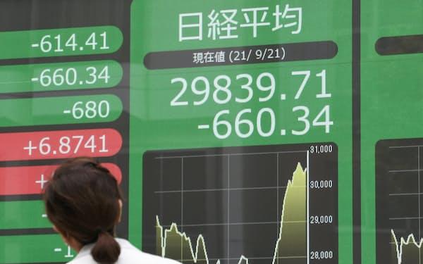株式投資は必ずしも毎年安定した収益をもたらすわけではない