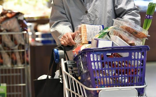 多くの商品が入ったスーパーの買い物かご