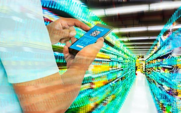 零眸智能科技は小売業界向けにAIなどを活用した商品の分析・管理システムを手がける=写真は図虫提供