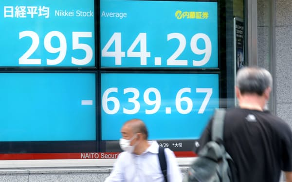 639円下げて2万9544円で取引を終えた日経平均株価(29日、東京都中央区)