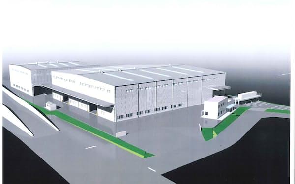 エンビプロHDが新設する工場のイメージ