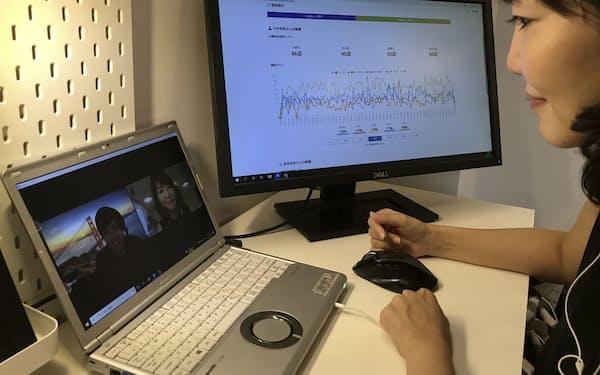EDGEは上司と部下のオンライン面談を分析して成果を判断する