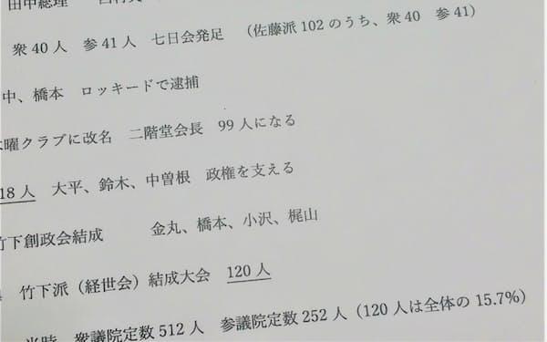 細田派幹部が作成した文書