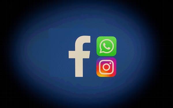 米フェイスブックへの規制が強化されるとの思惑が広がっている=ロイター