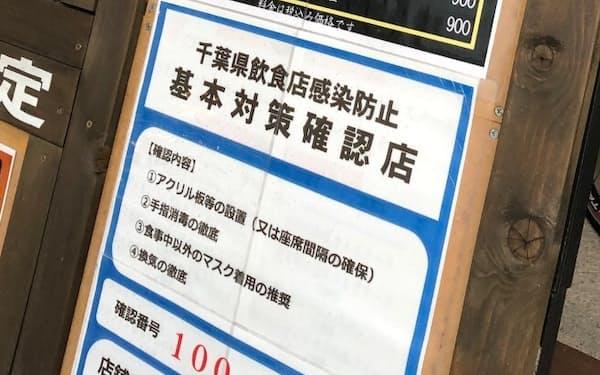 千葉県が感染対策にお墨付きを与えた「基本対策確認店」(千葉市内)