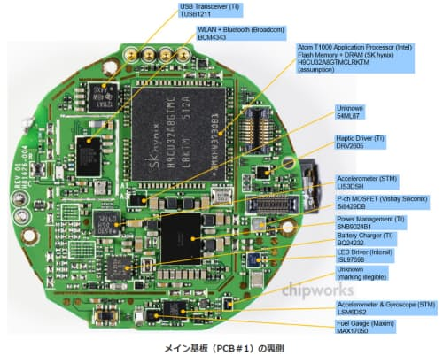 こちらの面にほぼ全部品を搭載。一番大きなICが韓国SK Hynix製のDRAM。その下にIntel Atomプロセッサーを実装する(画像:カナダChipworks)