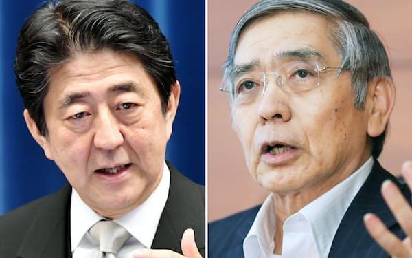 黒田日銀総裁(右)と安倍首相