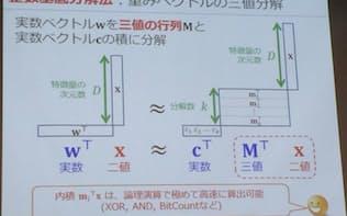 プロセッサーが画像処理しやすいようにベクトル行列を近似して演算量を低減した