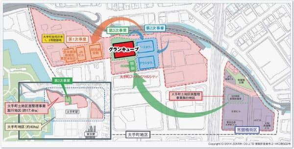 図1 グランキューブは大手町の連鎖型都市再生プロジェクトの第3次事業となる。日本旅館「星のや東京」(図中の「宿泊施設棟」)も隣接し、国際的なビジネス支援施設の整備に加えて、高度な防災機能を強化することで東京の競争力を高める(資料:三菱地所)