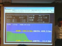 図1 デモでは室内で40Mbps以上の通信速度が出る様子を示した