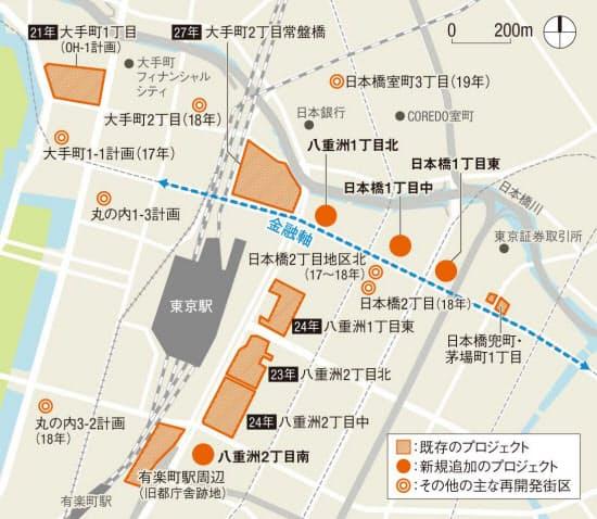 東京駅周辺における都市再生プロジェクト。東京駅周辺では国家戦略特別区域の特定事業として新たに4つを追加した11の都市再生プロジェクトを都市計画法などの特例対象とし、急ピッチの開発が進む(資料:2016年5月10日の第11回国家戦略特別区域会議[東京圏]における東京都提出資料を基に作成)