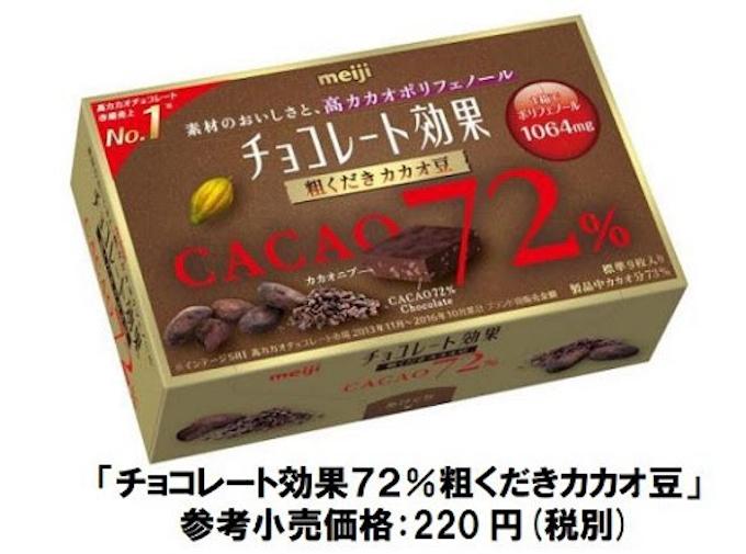 チョコレート 効果