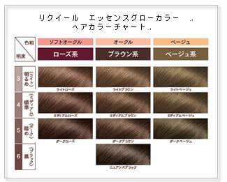 チャート 髪 カラー