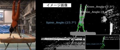 骨格認識ソフトの画面例。3Dレーザーセンサーは18個の関節の位置を検出。そのデータからあん馬上で倒立する選手の骨格を認識し、膝や脊椎などの曲がり具合を割り出す(図:富士通)