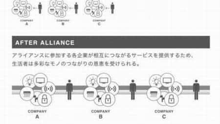 「暮らしのIoT」実現目指す、東急電鉄などが企業連合