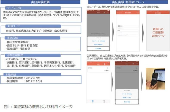 銀行 コード 福井 支店