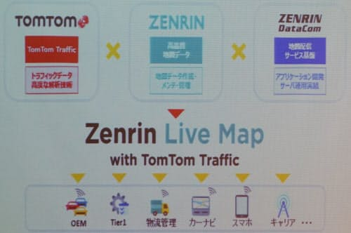 「Zenrin Live Map」のサービス概要