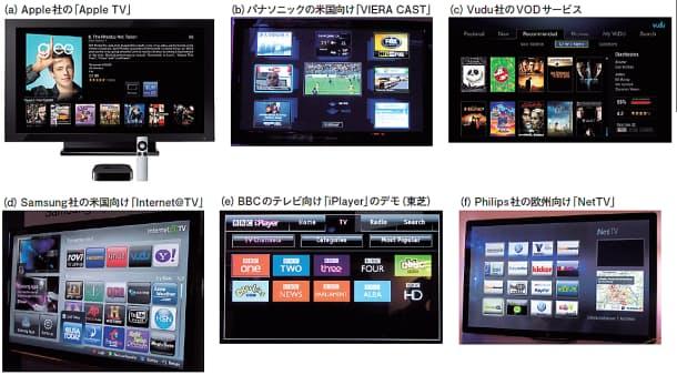 図2 欧米でテレビ向けWebサービスが花開く  VOD(ビデオ・オン・デマンド)やテレビ番組の