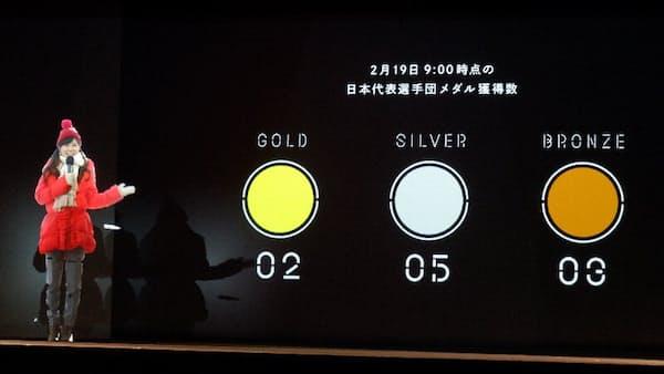 NTTが研究開発を発表、五輪会場から3次元映像