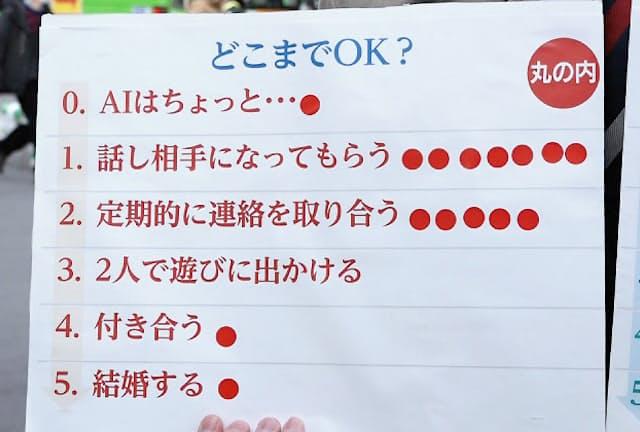丸の内と渋谷でAIと恋ができるか聞いてみた
