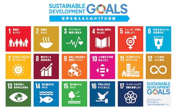 SDGsは「誰一人取り残さない」という理念のもと、経済や社会、環境などの分野における17の目標と、関連する169の具体策などで構成する