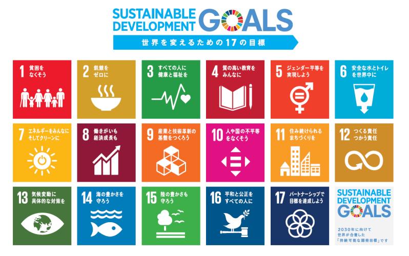 SDGsは17の目標と169のターゲットからなる