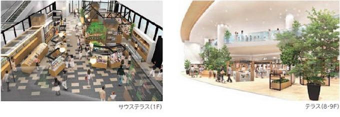 阪急 阪神 百貨店 人事