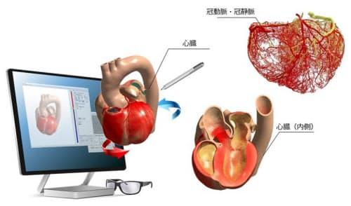 VR技術を用いた立体視のイメージ(出所:富士通)