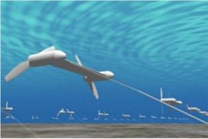水中浮遊式海流発電システムの海中設置イメージ(出所:NEDO、IHI)
